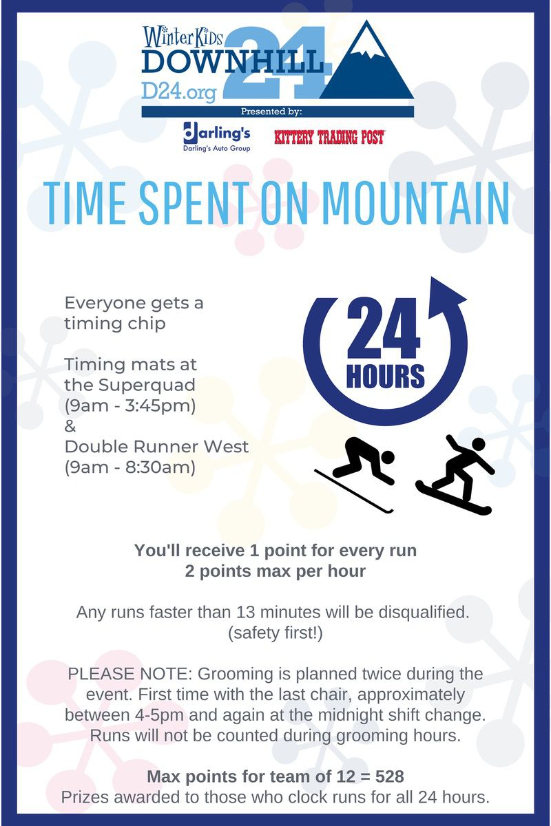D24 2019 Time Spent on Mountain