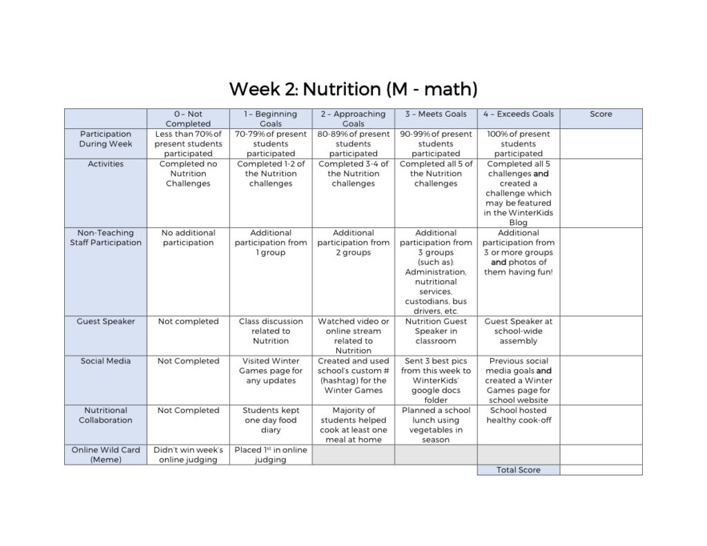 Week 2 Rubric Winter Games 2020