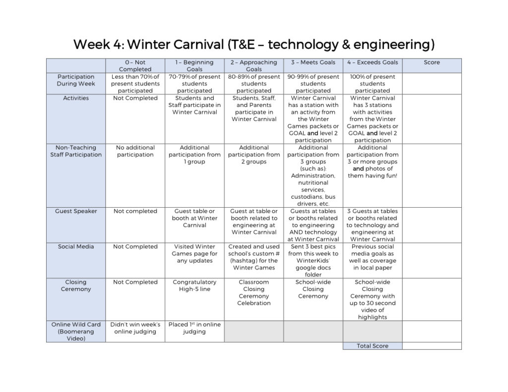 Week 4 Rubric Winter Games 2020