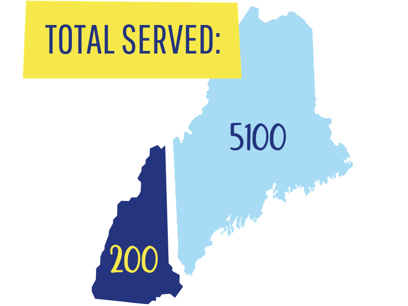 WinterKids App Total Served by State FY2020